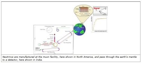 Neutrino Factory 3
