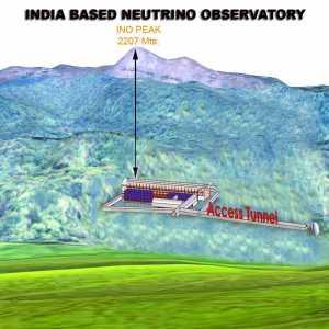 Schematic-view-of-the-Underground-neutrino-lab-under-a-mountain